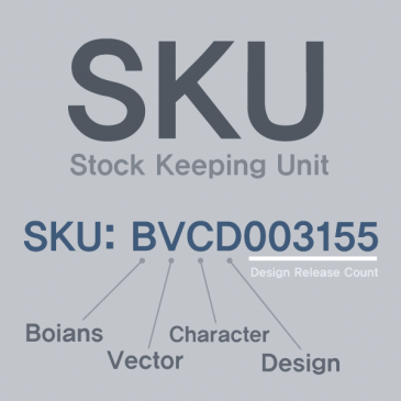 보이안스 콘텐츠의 SKU는 무엇입니까?